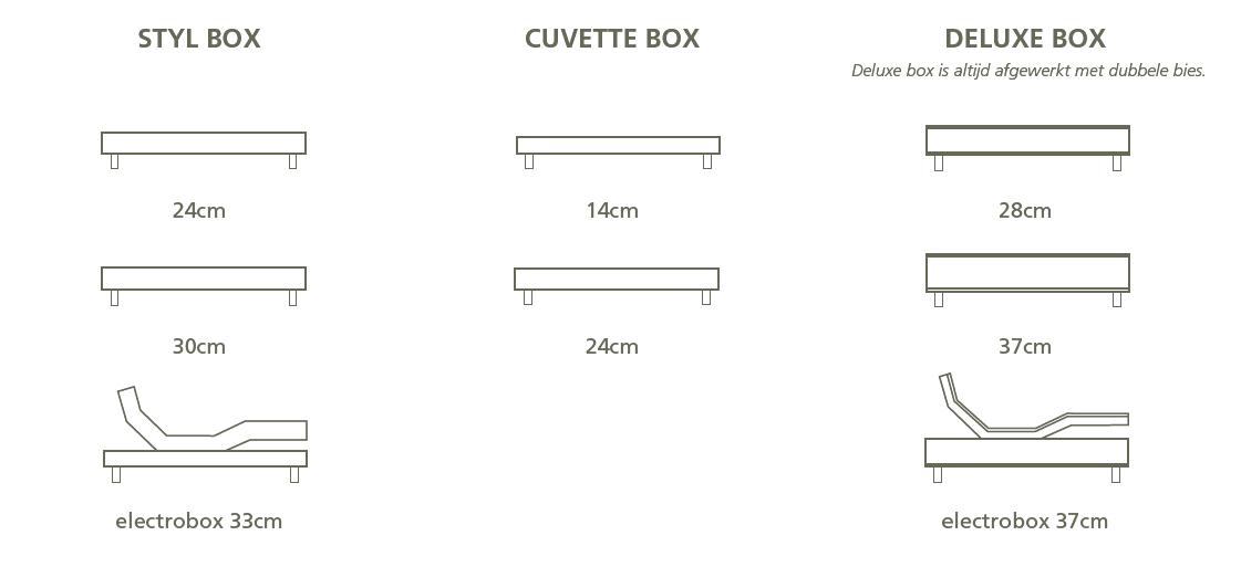 Styledecor boxen